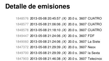 Detalle de las emisiones